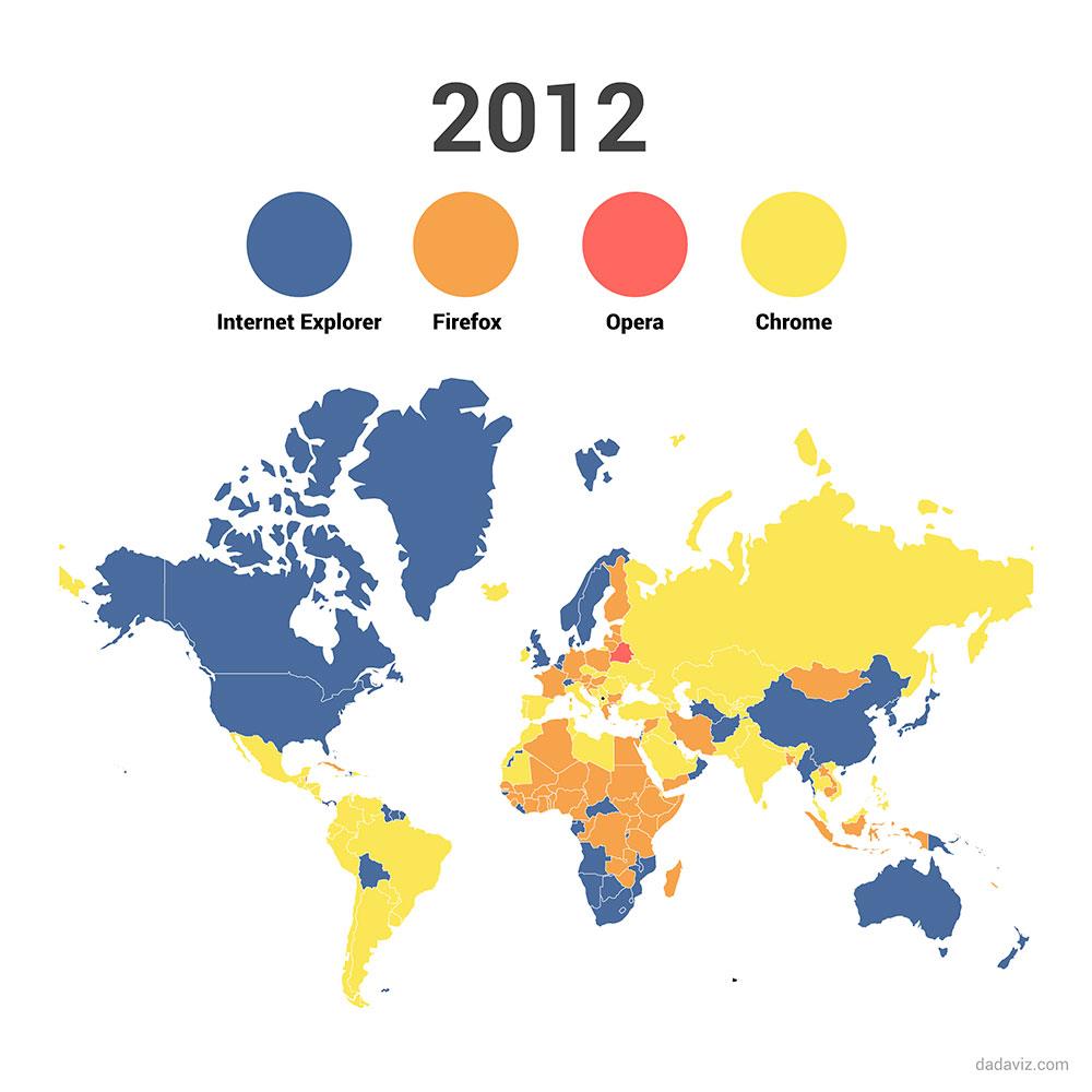 evolutia-navigatoarelor-2012