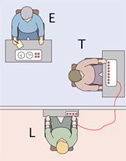 schema-experimentul-milgram